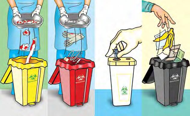 Как правильно утилизировать отходы